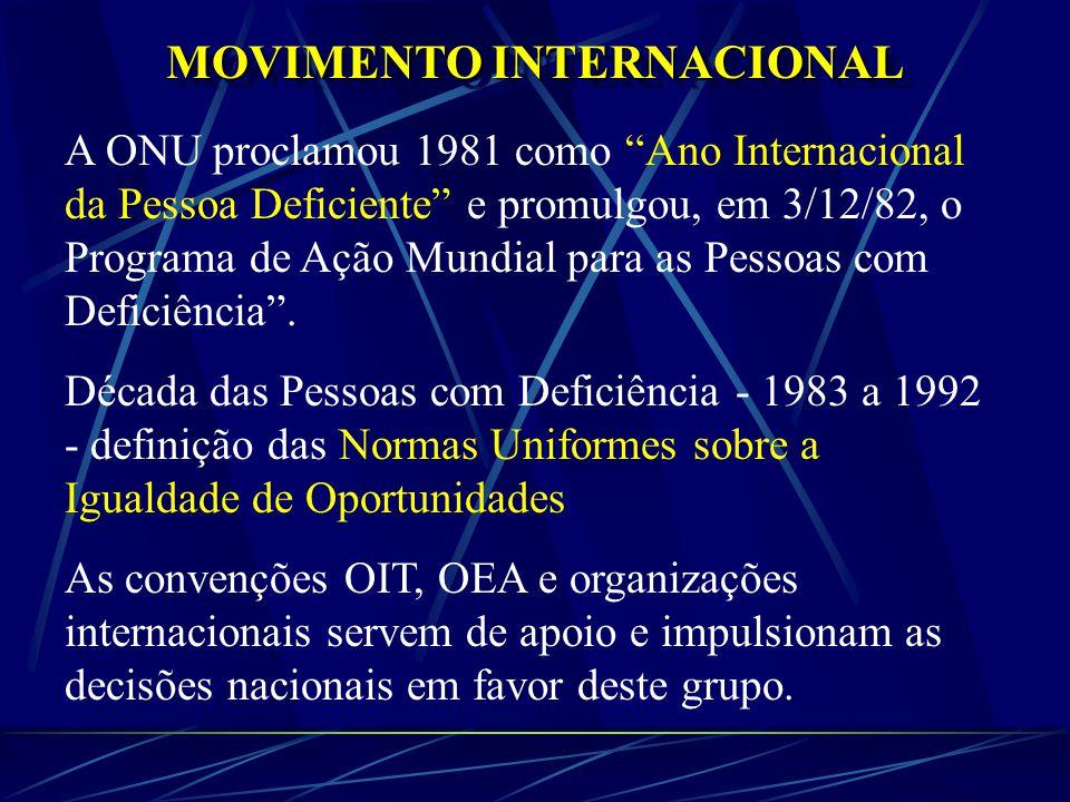 MOVIMENTO INTERNACIONAL A ONU proclamou 1981 como Ano Internacional da Pessoa Deficiente e promulgou, em 3/12/82, o Programa de Ação Mundial para as Pessoas com Deficiência .