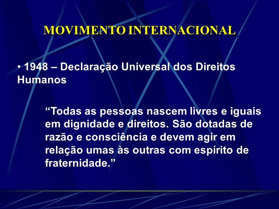 MOVIMENTO INTERNACIONAL 1948 – Declaração Universal dos Direitos Humanos Todas as pessoas nascem livres e iguais em dignidade e direitos.