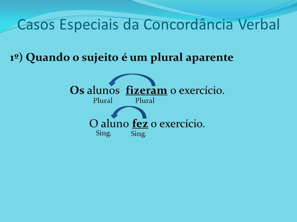 Casos Especiais da Concordância Verbal 1º) Quando o sujeito é um plural aparente Os alunos fizeram o exercício. O aluno fez o exercício. Plural Sing.