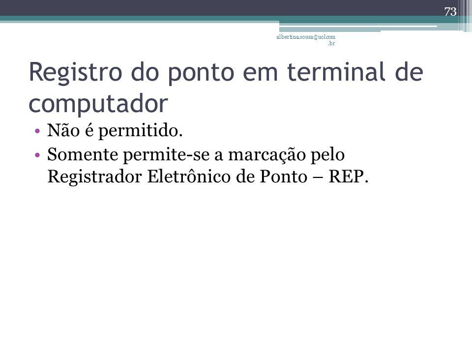Registro do ponto em terminal de computador Não é permitido.