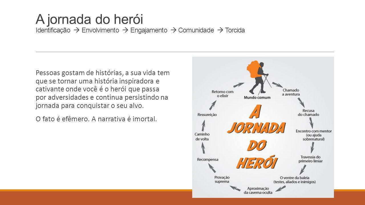 A jornada do herói Identificação  Envolvimento  Engajamento  Comunidade  Torcida Pessoas gostam de histórias, a sua vida tem que se tornar uma his