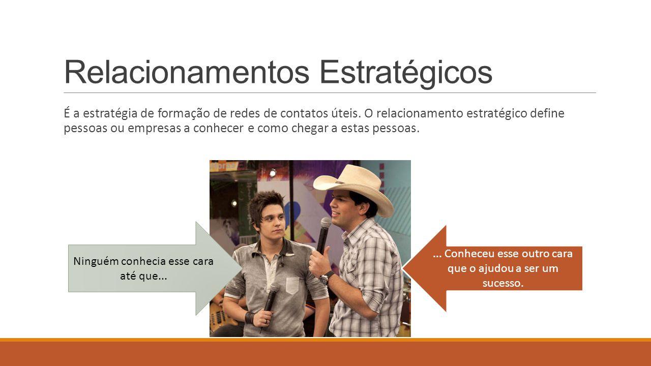 Relacionamentos Estratégicos É a estratégia de formação de redes de contatos úteis. O relacionamento estratégico define pessoas ou empresas a conhecer