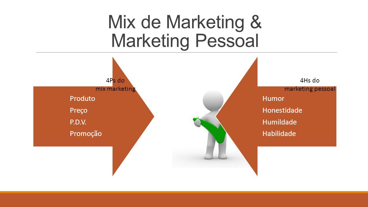 Mix de Marketing & Marketing Pessoal Produto Preço P.D.V. Promoção Humor Honestidade Humildade Habilidade 4Ps do mix marketing 4Hs do marketing pessoa