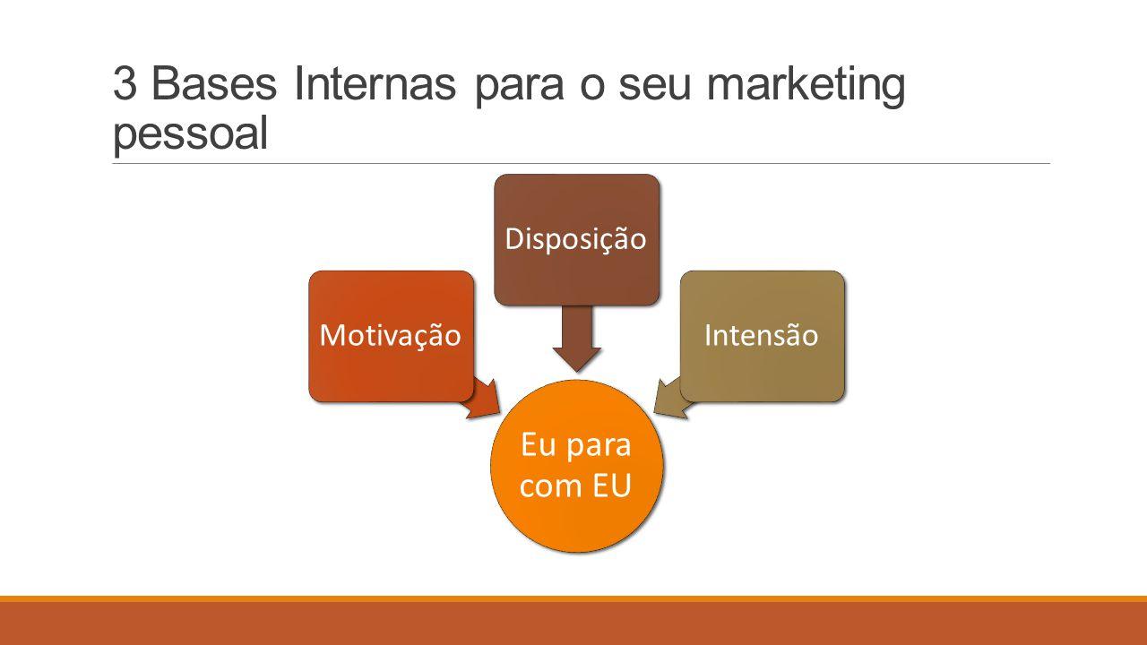 3 Bases Internas para o seu marketing pessoal Eu para com EU MotivaçãoDisposiçãoIntensão