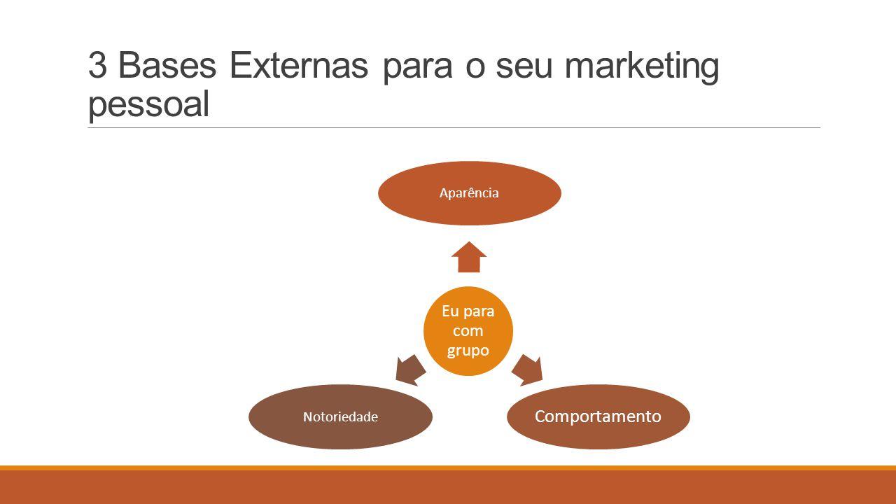3 Bases Externas para o seu marketing pessoal Eu para com grupo Aparência Comportamento Notoriedade