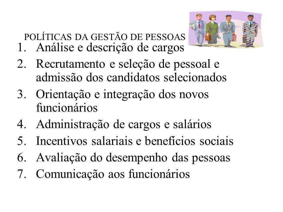 POLÍTICAS DA GESTÃO DE PESSOAS 1.Análise e descrição de cargos 2.Recrutamento e seleção de pessoal e admissão dos candidatos selecionados 3.Orientação