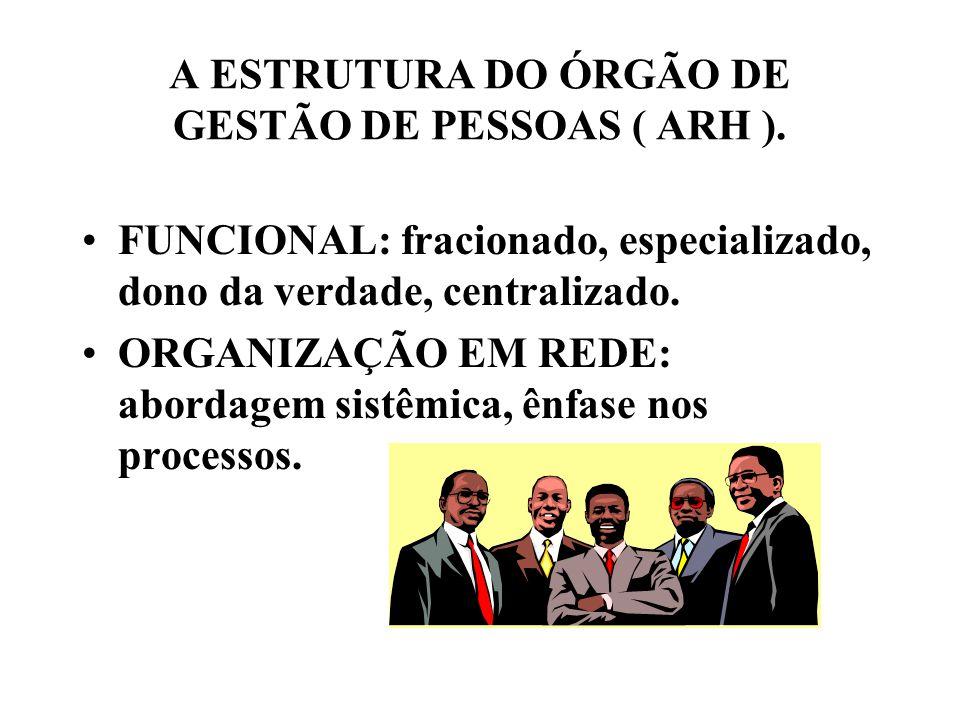 A ESTRUTURA DO ÓRGÃO DE GESTÃO DE PESSOAS ( ARH ). FUNCIONAL: fracionado, especializado, dono da verdade, centralizado. ORGANIZAÇÃO EM REDE: abordagem