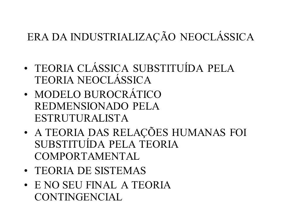 ERA DA INDUSTRIALIZAÇÃO NEOCLÁSSICA TEORIA CLÁSSICA SUBSTITUÍDA PELA TEORIA NEOCLÁSSICA MODELO BUROCRÁTICO REDMENSIONADO PELA ESTRUTURALISTA A TEORIA DAS RELAÇÕES HUMANAS FOI SUBSTITUÍDA PELA TEORIA COMPORTAMENTAL TEORIA DE SISTEMAS E NO SEU FINAL A TEORIA CONTINGENCIAL