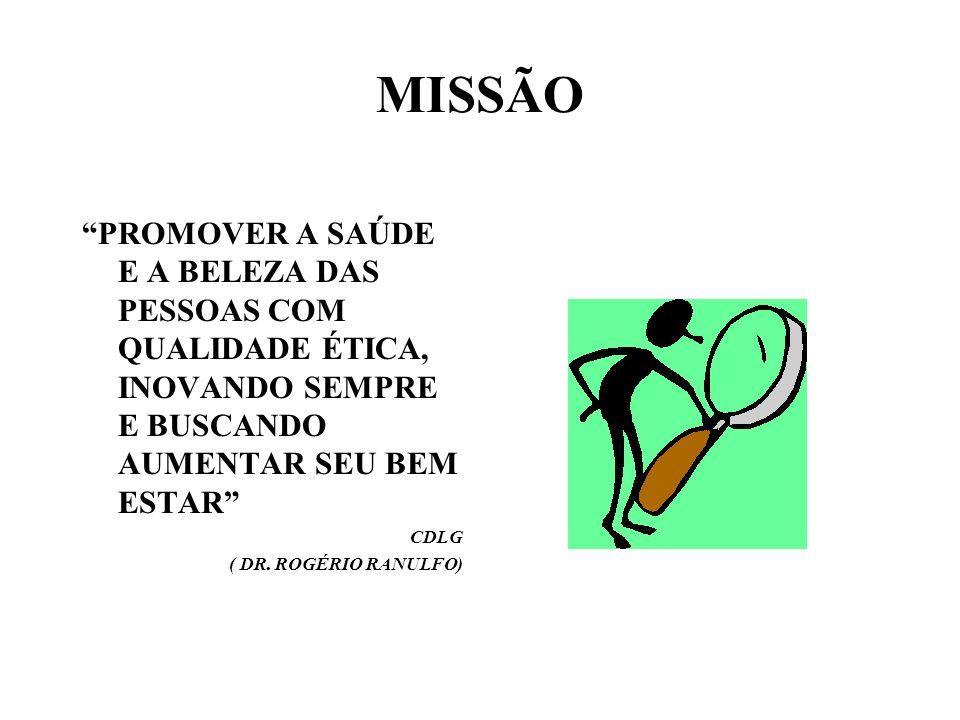"""MISSÃO """"PROMOVER A SAÚDE E A BELEZA DAS PESSOAS COM QUALIDADE ÉTICA, INOVANDO SEMPRE E BUSCANDO AUMENTAR SEU BEM ESTAR"""" CDLG ( DR. ROGÉRIO RANULFO)"""