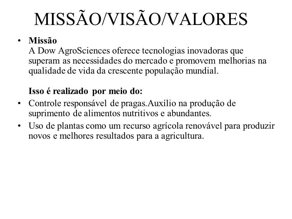 MISSÃO/VISÃO/VALORES Missão A Dow AgroSciences oferece tecnologias inovadoras que superam as necessidades do mercado e promovem melhorias na qualidade