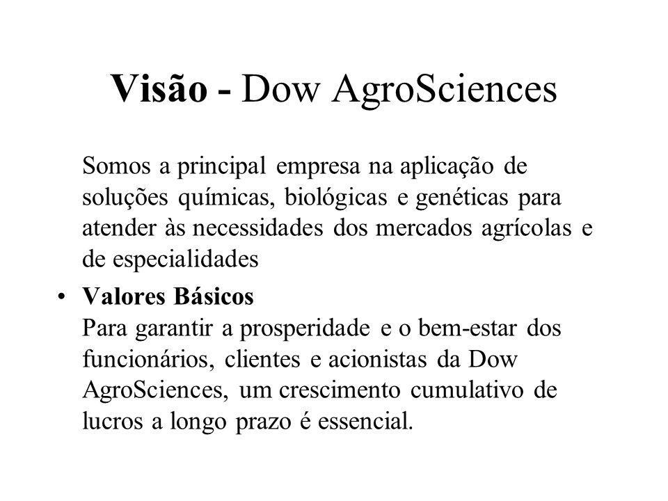 Visão - Dow AgroSciences Somos a principal empresa na aplicação de soluções químicas, biológicas e genéticas para atender às necessidades dos mercados agrícolas e de especialidades Valores Básicos Para garantir a prosperidade e o bem-estar dos funcionários, clientes e acionistas da Dow AgroSciences, um crescimento cumulativo de lucros a longo prazo é essencial.