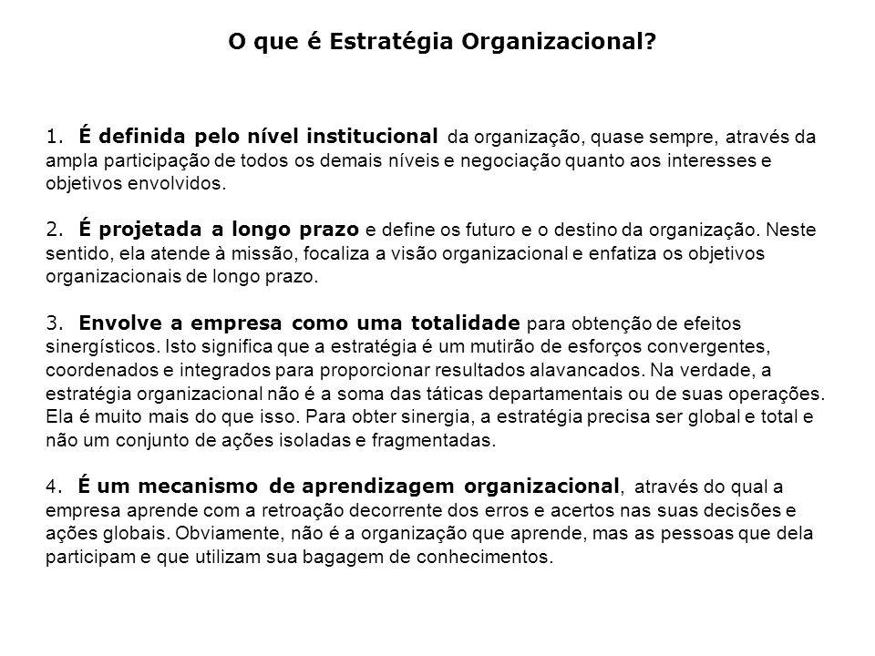 O que é Estratégia Organizacional.1.