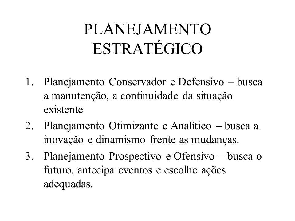 1.Planejamento Conservador e Defensivo – busca a manutenção, a continuidade da situação existente 2.Planejamento Otimizante e Analítico – busca a inovação e dinamismo frente as mudanças.