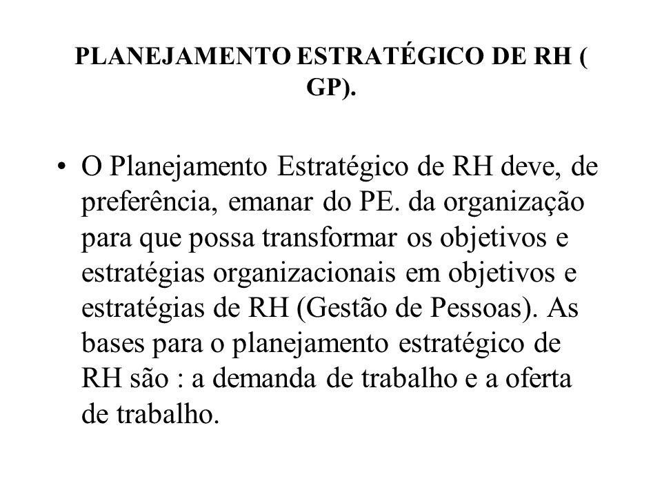 PLANEJAMENTO ESTRATÉGICO DE RH ( GP). O Planejamento Estratégico de RH deve, de preferência, emanar do PE. da organização para que possa transformar o