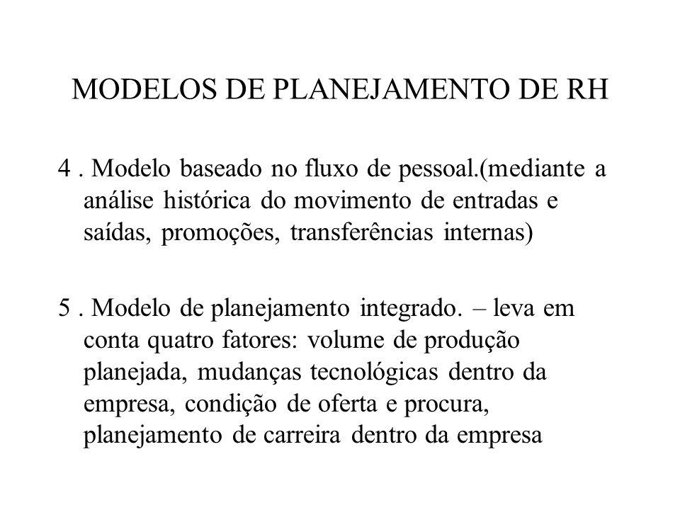 4. Modelo baseado no fluxo de pessoal.(mediante a análise histórica do movimento de entradas e saídas, promoções, transferências internas) 5. Modelo d