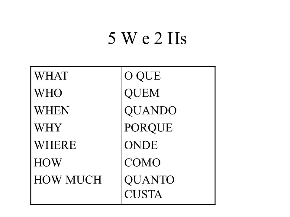 5 W e 2 Hs WHAT WHO WHEN WHY WHERE HOW HOW MUCH O QUE QUEM QUANDO PORQUE ONDE COMO QUANTO CUSTA