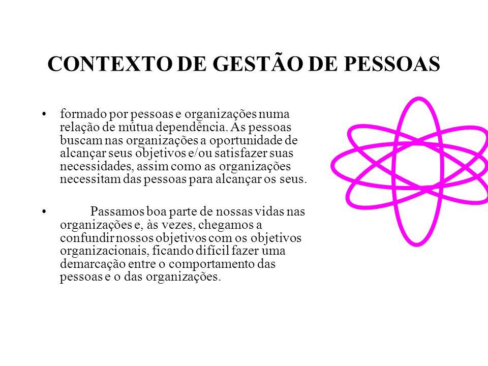 CONTEXTO DE GESTÃO DE PESSOAS formado por pessoas e organizações numa relação de mútua dependência. As pessoas buscam nas organizações a oportunidade