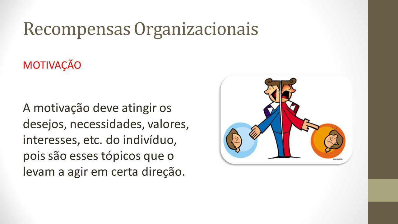 Recompensas Organizacionais MOTIVAÇÃO A motivação deve atingir os desejos, necessidades, valores, interesses, etc. do indivíduo, pois são esses tópico