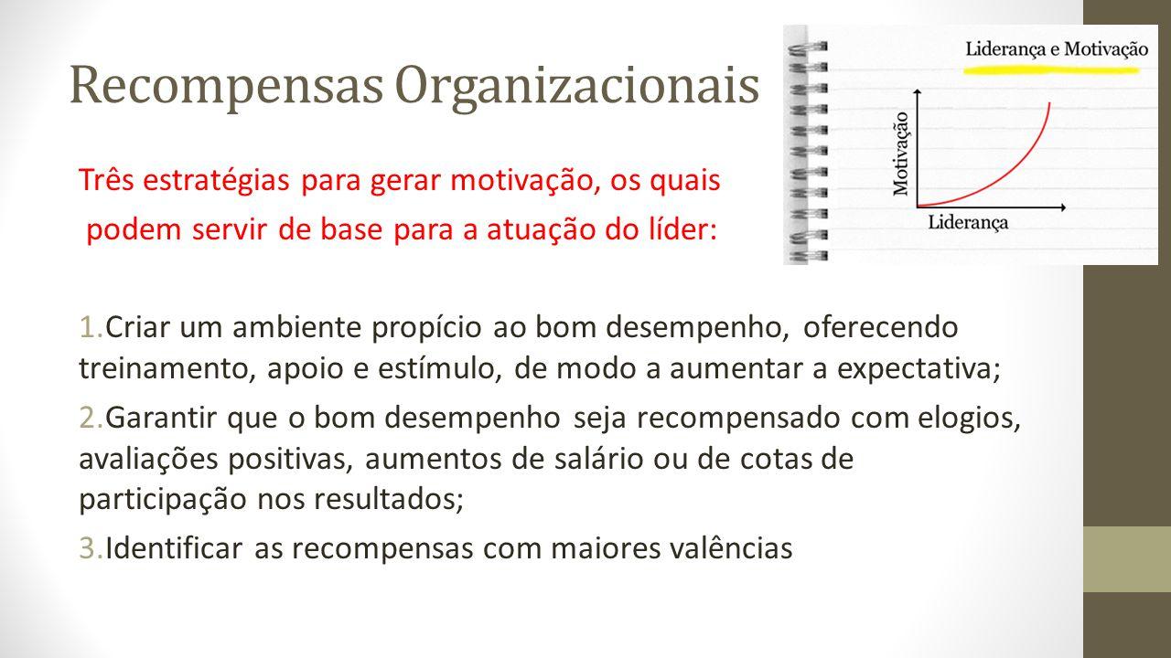 Recompensas Organizacionais Três estratégias para gerar motivação, os quais podem servir de base para a atuação do líder: 1.Criar um ambiente propício