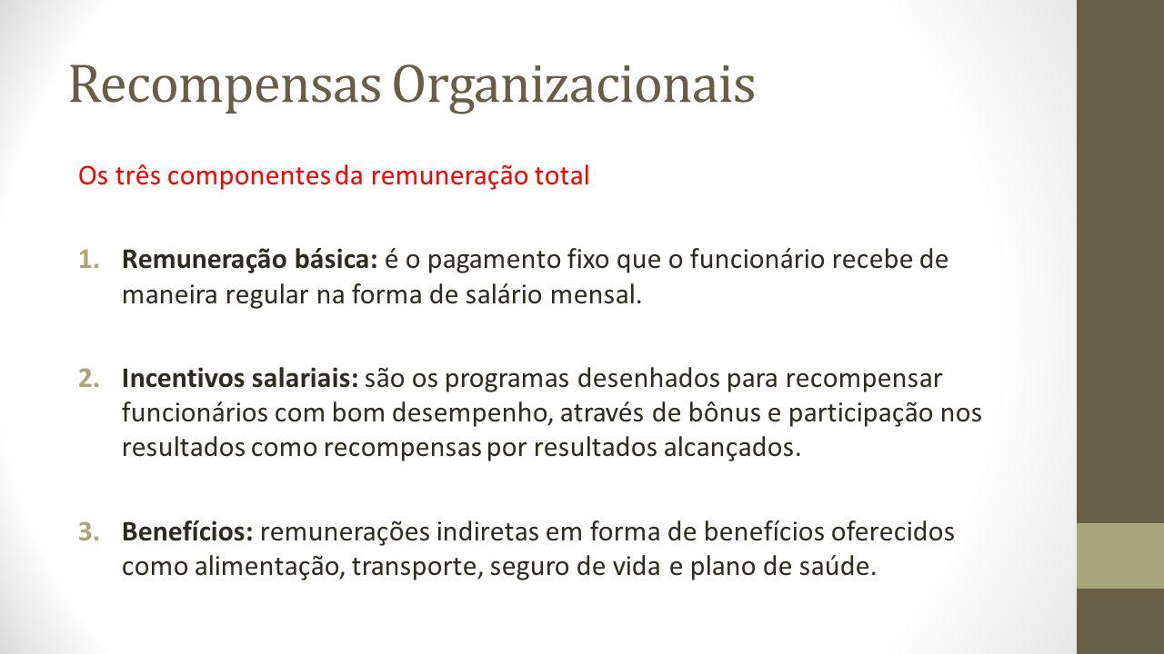 Recompensas Organizacionais Os três componentes da remuneração total 1.Remuneração básica: é o pagamento fixo que o funcionário recebe de maneira regu