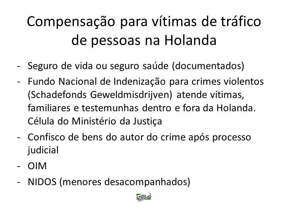 Compensação para vítimas de tráfico de pessoas na Holanda -Seguro de vida ou seguro saúde (documentados) -Fundo Nacional de Indenização para crimes vi