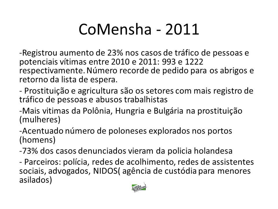 CoMensha - 2011 -Registrou aumento de 23% nos casos de tráfico de pessoas e potenciais vítimas entre 2010 e 2011: 993 e 1222 respectivamente. Número r