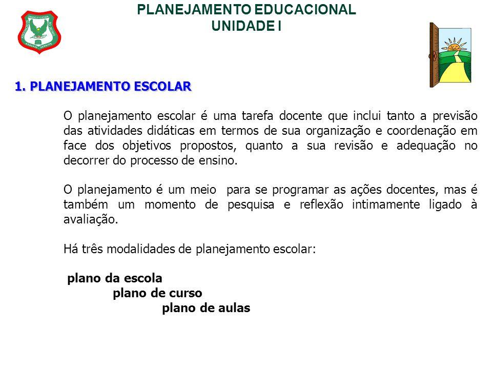 PLANEJAMENTO EDUCACIONAL UNIDADE I 1. PLANEJAMENTO ESCOLAR O planejamento escolar é uma tarefa docente que inclui tanto a previsão das atividades didá