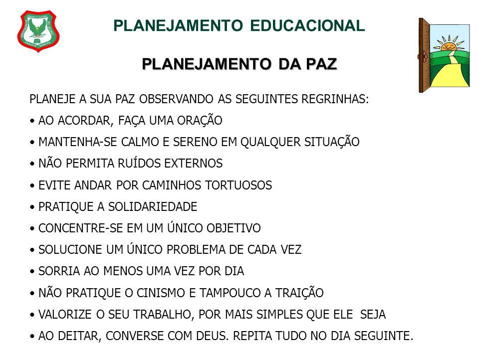 PLANEJAMENTO EDUCACIONAL UNIDADE I 6.