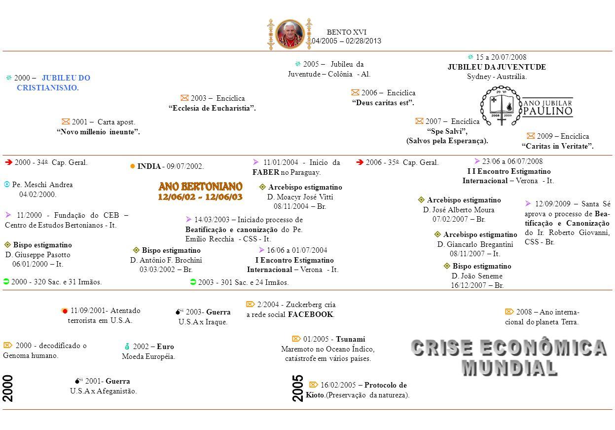 """ 1992 - Desintegração das Repúblicas Soviéticas.  1990 – Encíclica """"Redemptoris Missio"""".  1992 – 4 a Conf. Geral do CELAM (Santo Domingo).  1991 –"""