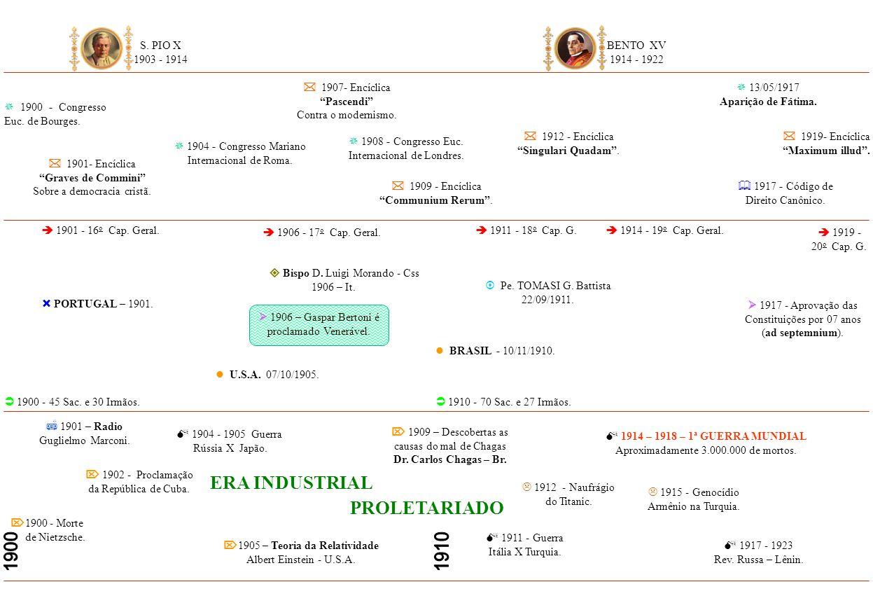  1880 - 29 Sac. e 15 Irmãos.  1880 - 9 o Cap. Geral.  1881 - 10 o Cap. Geral.  1889 - 11 o Cap. Geral.  1890 - 12 o Cap. Geral.  1891 - 13 o e 1