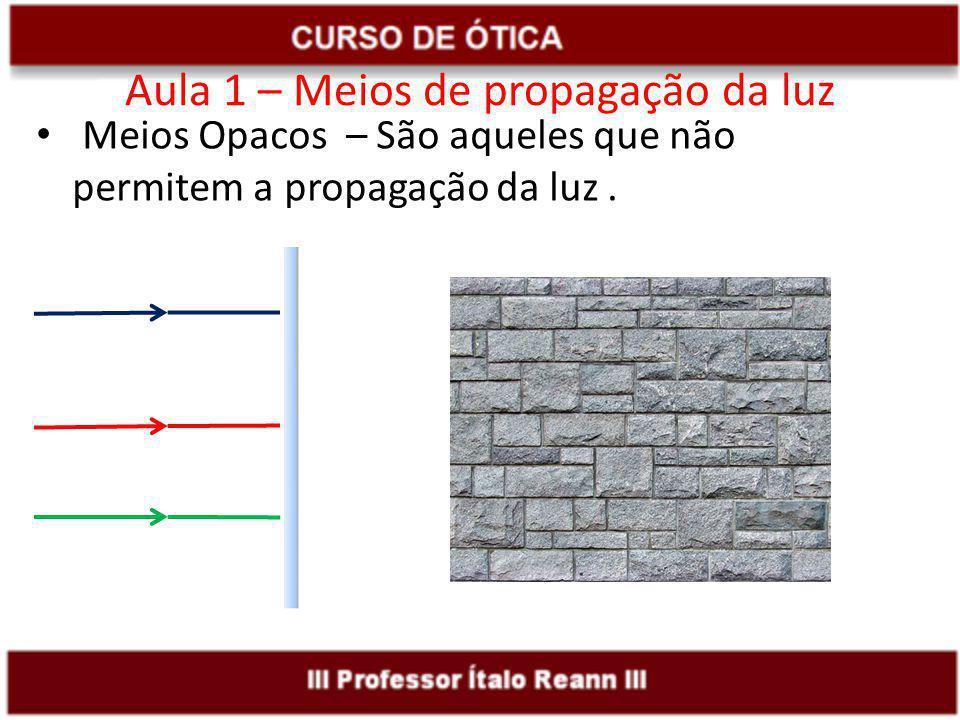 Aula 1 – Meios de propagação da luz Meios Opacos – São aqueles que não permitem a propagação da luz.