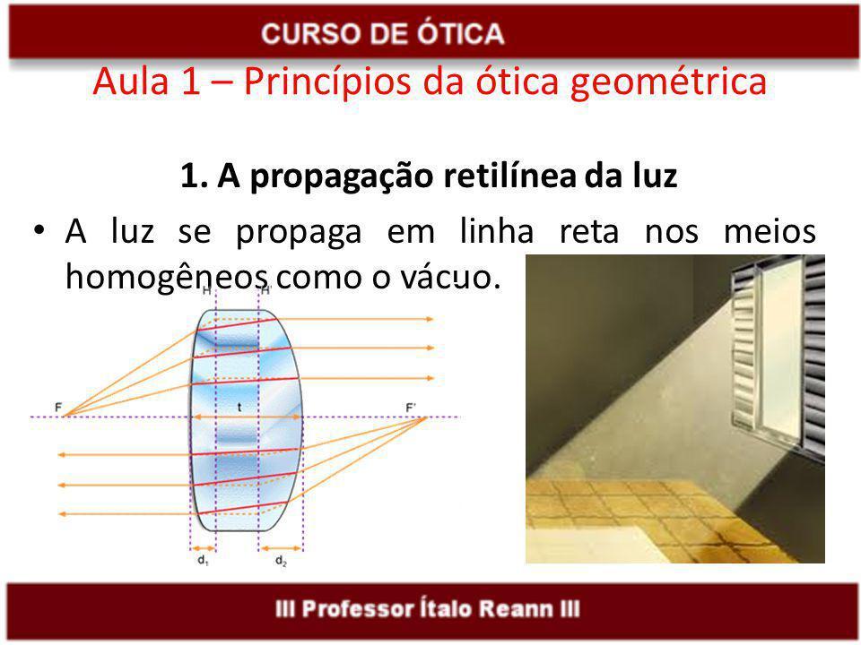 Aula 1 – Princípios da ótica geométrica 1. A propagação retilínea da luz A luz se propaga em linha reta nos meios homogêneos como o vácuo.
