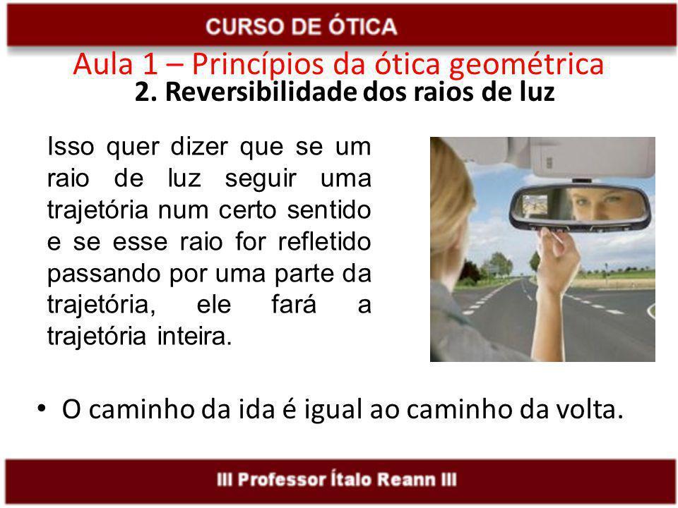 Aula 1 – Princípios da ótica geométrica 2. Reversibilidade dos raios de luz O caminho da ida é igual ao caminho da volta. Isso quer dizer que se um ra