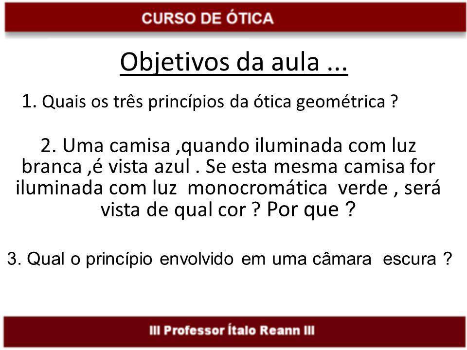 Objetivos da aula... 1. Quais os três princípios da ótica geométrica ? 2. Uma camisa,quando iluminada com luz branca,é vista azul. Se esta mesma camis