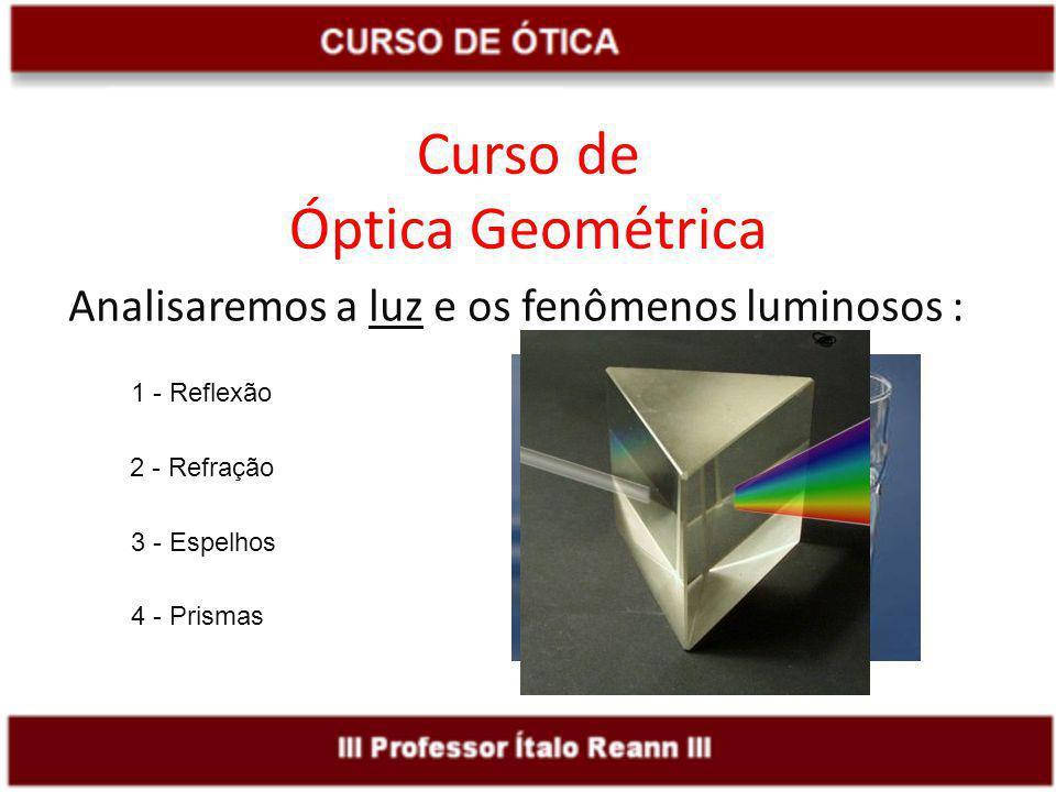 Aula 1 – Princípios da ótica geométrica Se dois ou mais raio se cruzarem, vindos de fontes diferentes, ele seguiram suas trajetórias de forma independente, como se os outros não existissem.