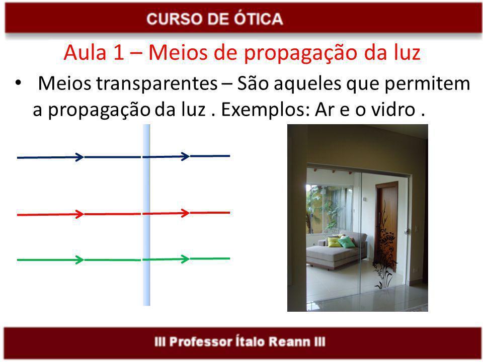 Aula 1 – Meios de propagação da luz Meios transparentes – São aqueles que permitem a propagação da luz. Exemplos: Ar e o vidro.