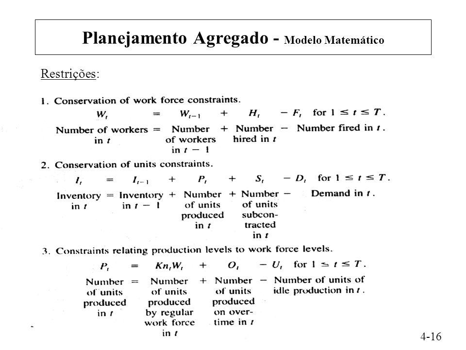 Planejamento Agregado - Modelo Matemático 4-16 Restrições: