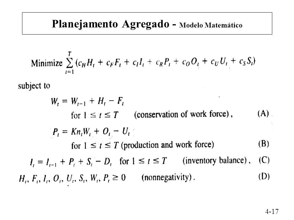 Planejamento Agregado - Modelo Matemático 4-17