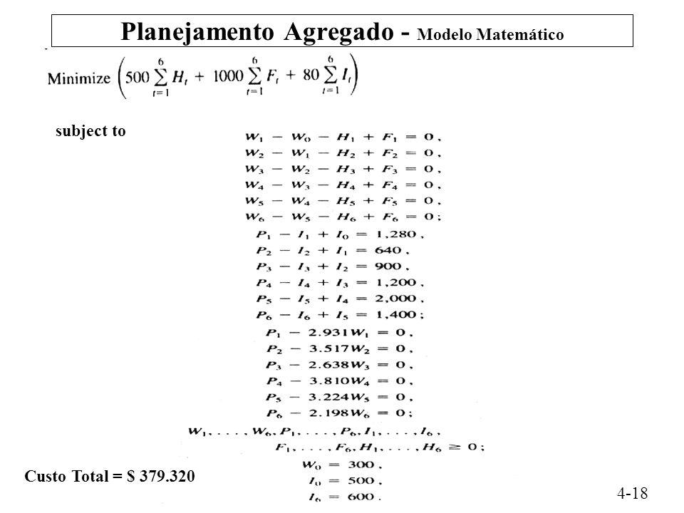 Planejamento Agregado - Modelo Matemático 4-18 subject to Custo Total = $ 379.320