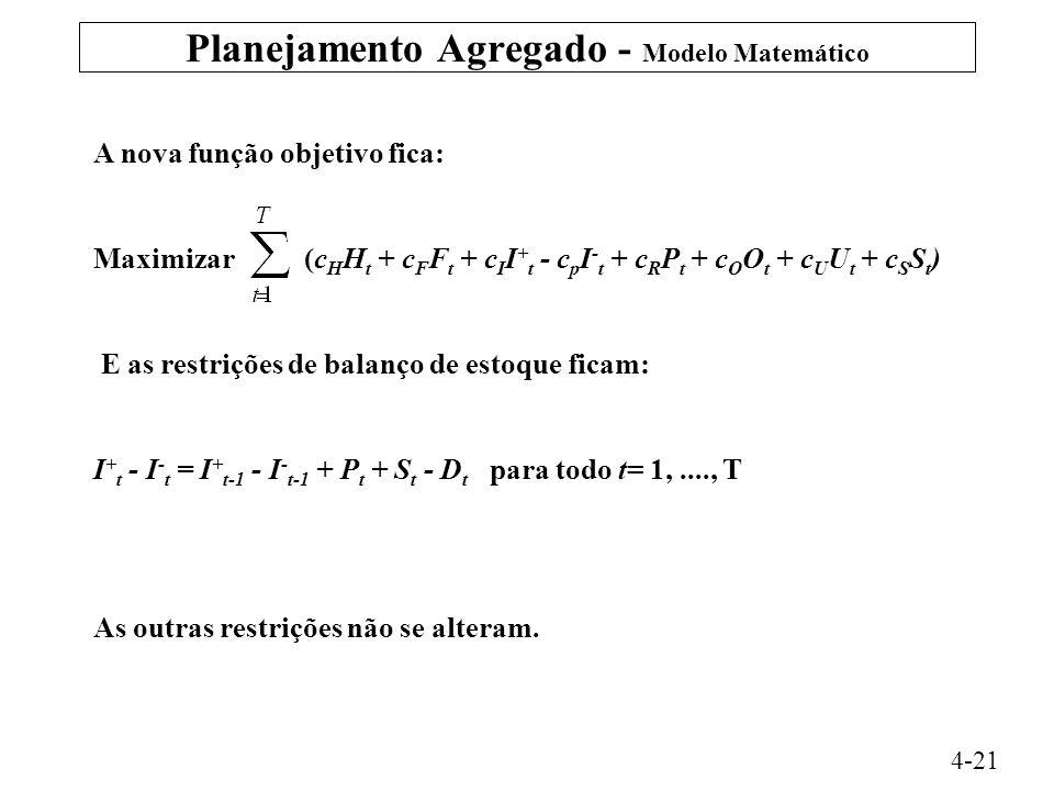 Planejamento Agregado - Modelo Matemático 4-21 A nova função objetivo fica: Maximizar (c H H t + c F F t + c I I + t - c p I - t + c R P t + c O O t + c U U t + c S S t ) E as restrições de balanço de estoque ficam: I + t - I - t = I + t-1 - I - t-1 + P t + S t - D t para todo t= 1,...., T As outras restrições não se alteram.
