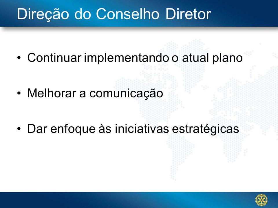 Click to edit Master title styleDireção do Conselho Diretor Continuar implementando o atual plano Melhorar a comunicação Dar enfoque às iniciativas estratégicas