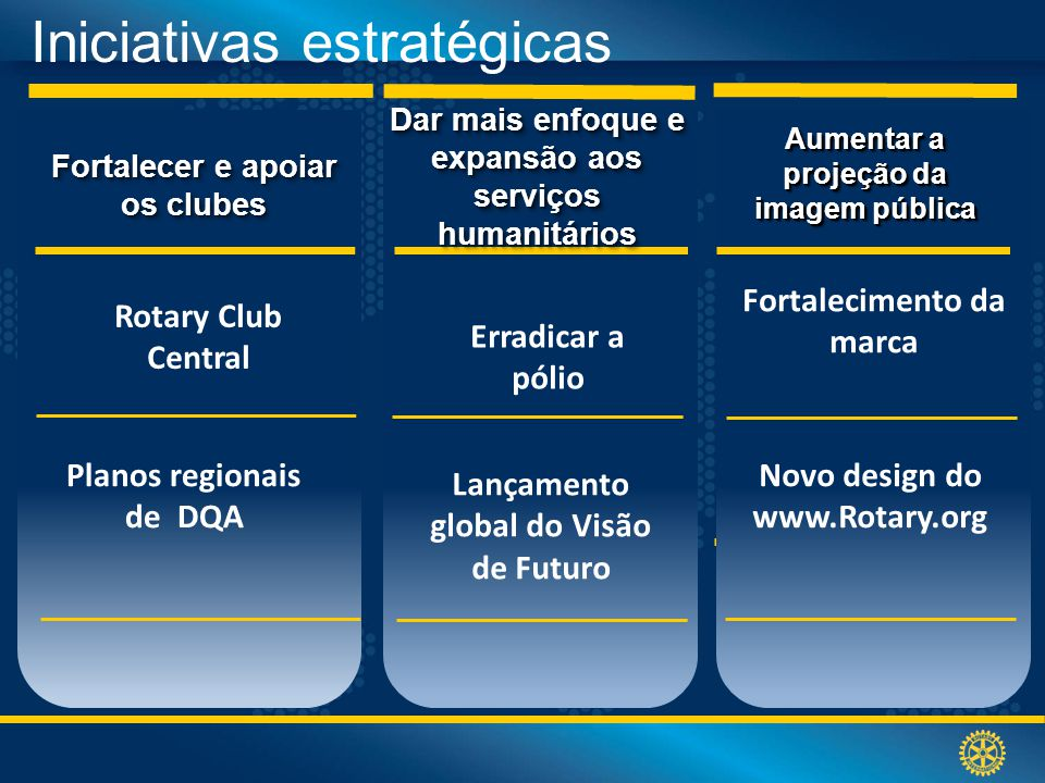 Click to edit Master title style COL Proposals Promoting Innovation Established the Rotary Coordinator Program Club and Membership Pilot Programs Club Planning & Strategy Development Rotary Club Central Planos regionais de DQA Erradicar a pólio Lançamento global do Visão de Futuro Novo design do www.Rotary.org Fortalecimento da marca Dar mais enfoque e expansão aos serviços humanitários Aumentar a projeção da imagem pública Fortalecer e apoiar os clubes Iniciativas estratégicas