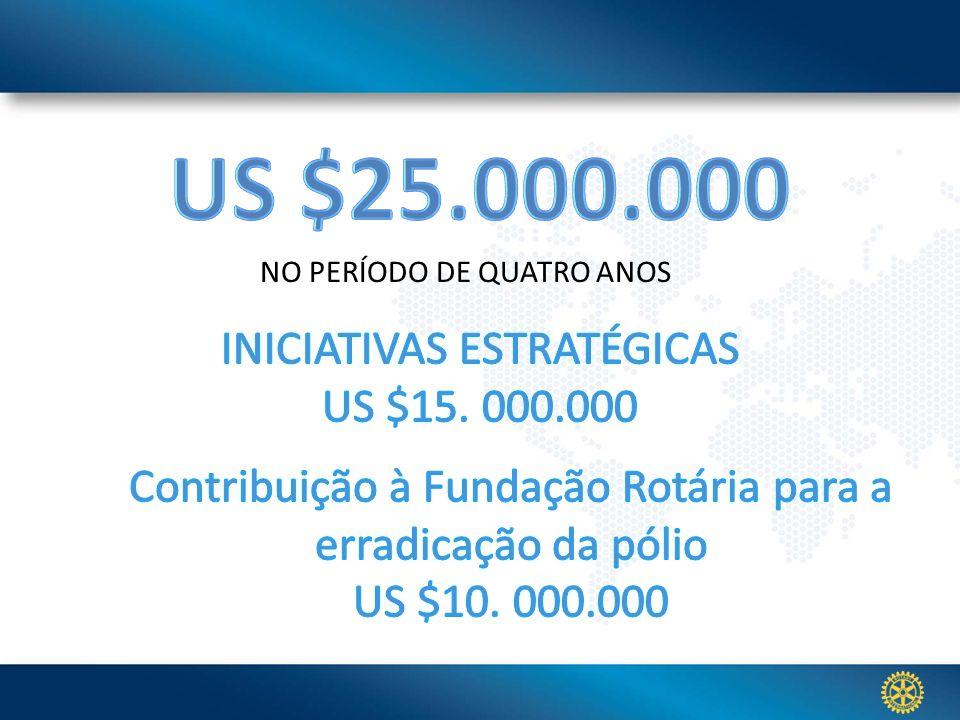 Click to edit Master title style NO PERÍODO DE QUATRO ANOS