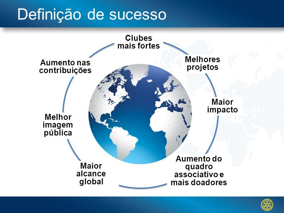 Definição de sucesso Melhor imagem pública Aumento nas contribuições Maior alcance global Aumento do quadro associativo e mais doadores Maior impacto