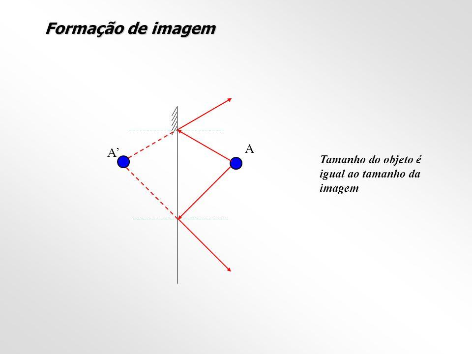 A A' Formação de imagem Tamanho do objeto é igual ao tamanho da imagem