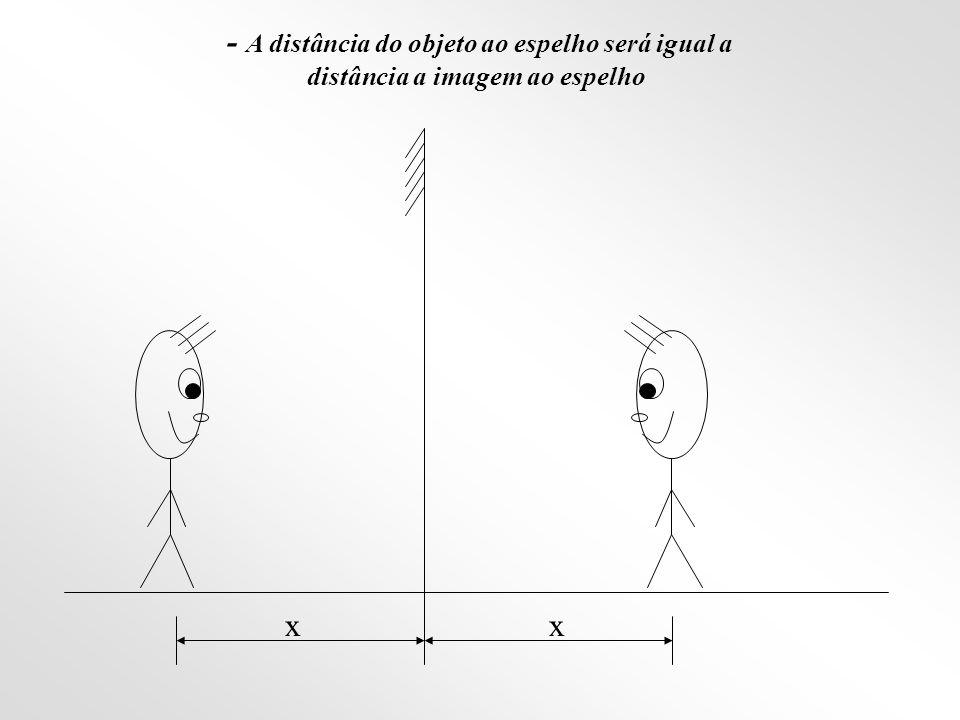 xx - A distância do objeto ao espelho será igual a distância a imagem ao espelho