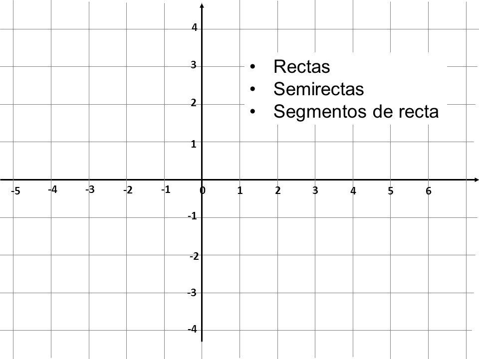 0 1 2 3 4 5 6 -2 -3 -4 -5 1 2 3 4 -2 -3 -4 Rectas Semirectas Segmentos de recta