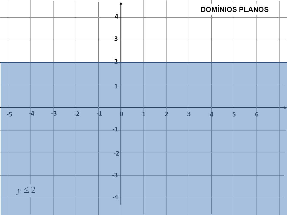 0 1 2 3 4 5 6 -2 -3 -4 -5 1 2 3 4 -2 -3 -4 Jorge Freitas