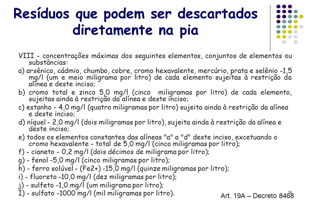 16 Resíduos que podem ser descartados diretamente na pia VIII - concentrações máximas dos seguintes elementos, conjuntos de elementos ou substâncias: