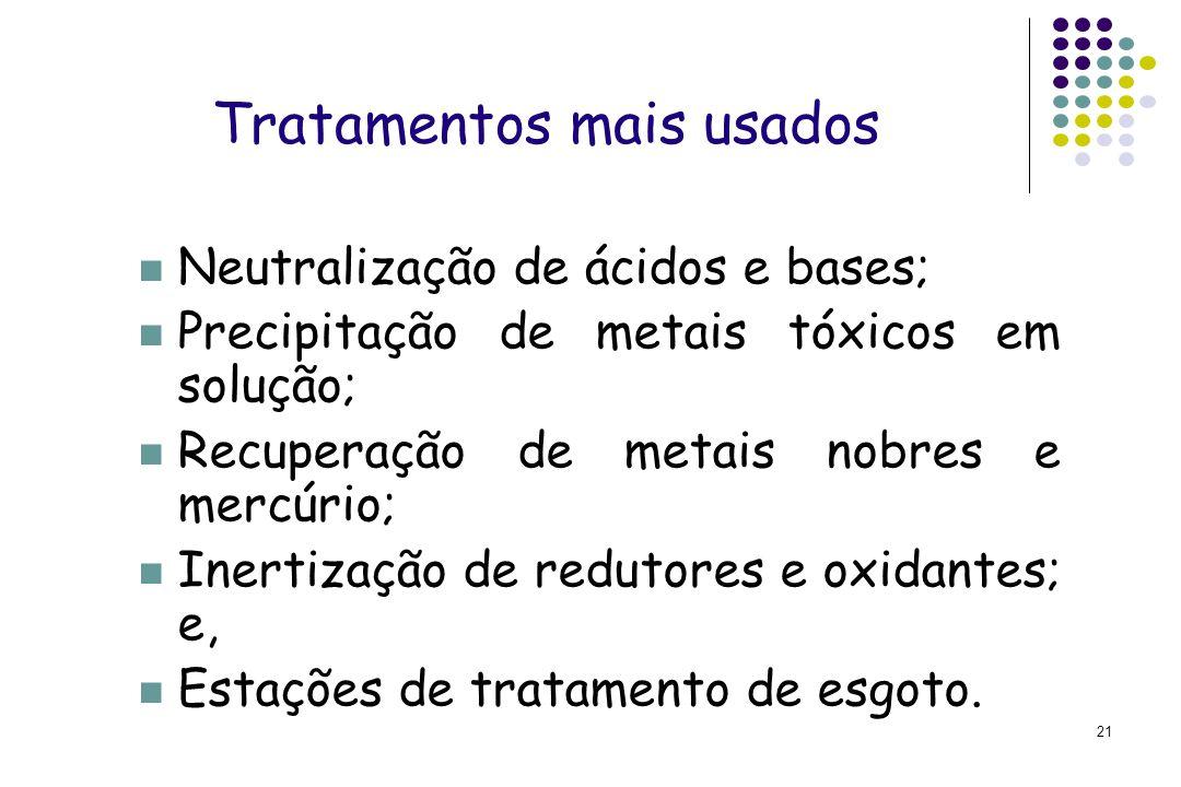 21 Tratamentos mais usados Neutralização de ácidos e bases; Precipitação de metais tóxicos em solução; Recuperação de metais nobres e mercúrio; Inerti